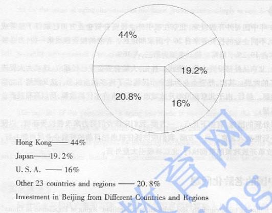 大学英语四级图表作文_大学英语四级图表作文_英语 图表作文